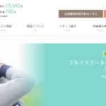 サンクチュアリゴルフ六本木店の評判・口コミ