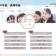 江戸川女子高校