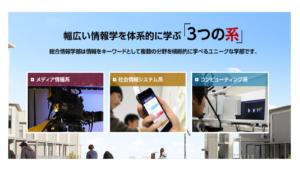 関西大学の評判・口コミ【総合情報学部編】